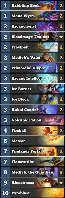 Dreamhack Austin 2017 - Discover Mage mage Decklist