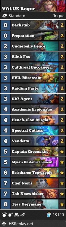 VALUE Rogue rogue Decklist