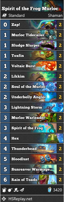 Spirit of the Frog Murloc shaman Decklist