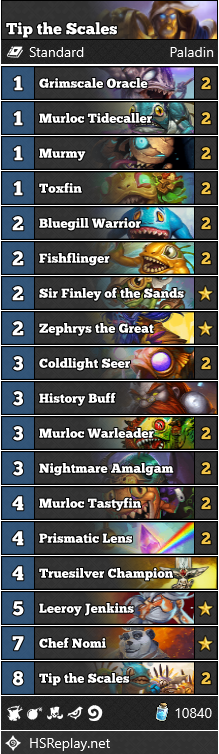 Tips the Scales paladin Decklist