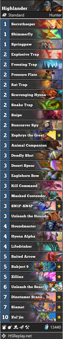 Highlander Hunter 1.3 hunter Decklist