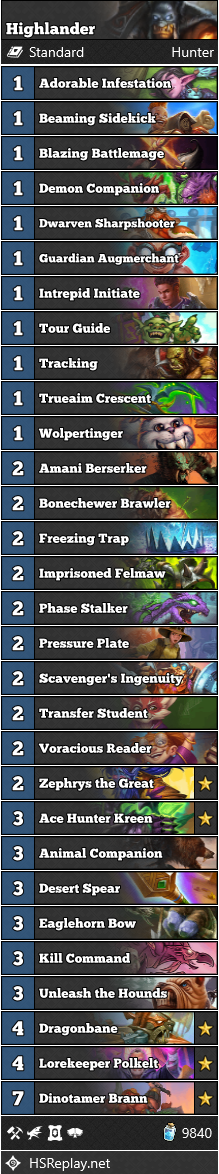 Highlander Hunter hunter Decklist